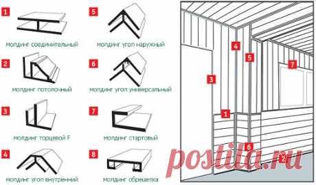 отделка туалета панелями пвх своими руками - 84 тыс. картинок. Поиск Mail.Ru