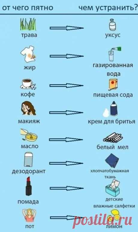 Сохраните себе, чтобы не потерять)