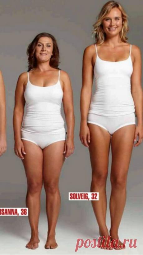 Профессиональные таблицы соотношения веса ироста - Советы и Рецепты