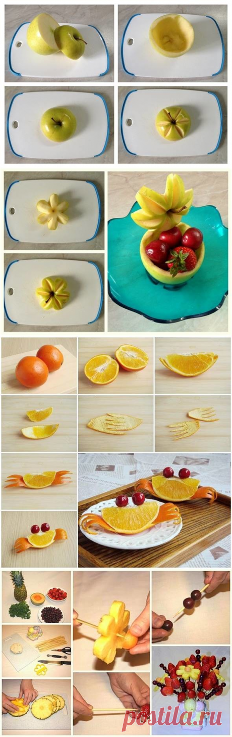 Five ideas of giving of fruit