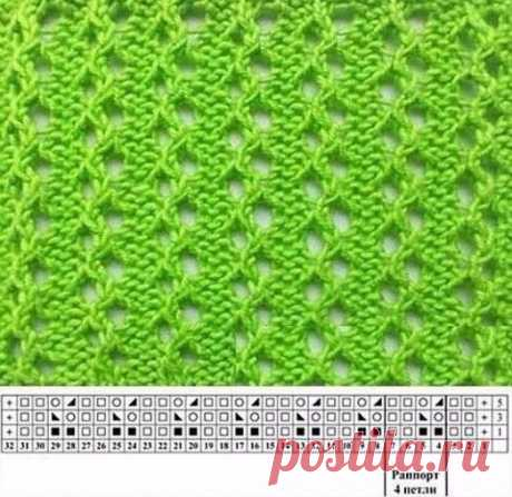 Ажурные узоры на спицах Ажурные узоры на спицах созданы для того, чтобы украсить серую унылость грядущей осени.