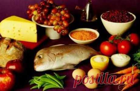 Самая полная таблица калорийности продуктов питания | Питание