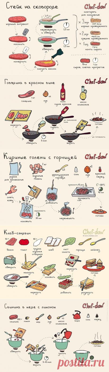 10 вкуснейших блюд с мясом