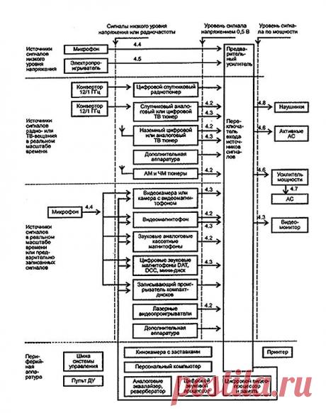 ГОСТ Р 51771-2001 Аппаратура радиоэлектронная бытовая. Входные и выходные параметры и типы соединителей. Технические требования