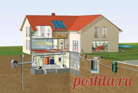 Как обеспечить автономное водоснабжение и отопление в своем доме | 6 соток