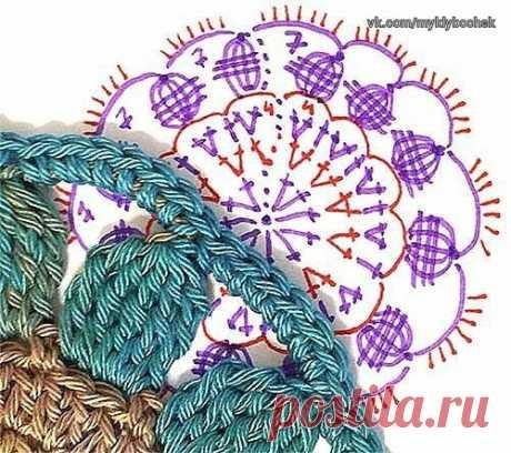 Красивые салфеточки-подставки крючком #вязание #крючком