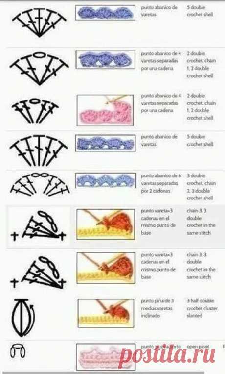 Как читать схемы крючком — DIYIdeas