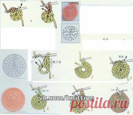 Основные виды столбиков при вязании крючком. Мастер-класс — Сделай сам, идеи для творчества - DIY Ideas