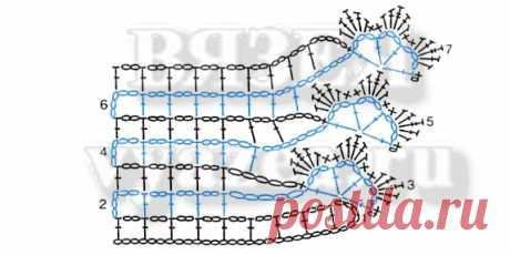 Обвязка крючком схемы для печати и скачивания