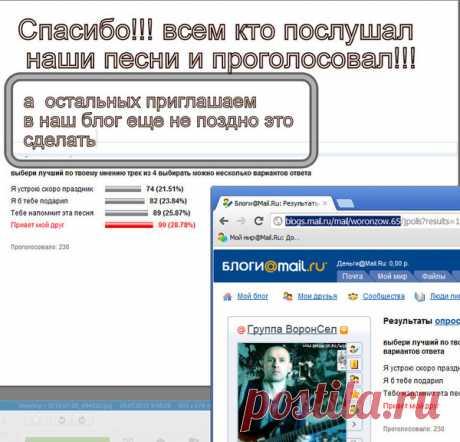 НовостиГруппы ВоронСел