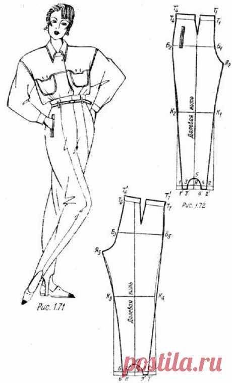 Брюки это. Построение основы конструкции женских брюк.Широкие свободные брюки прямого силуэта с мягкими складками от пояса на передних половинках.