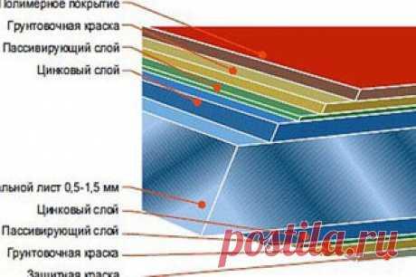Передних арок шумоизоляция лачетти
