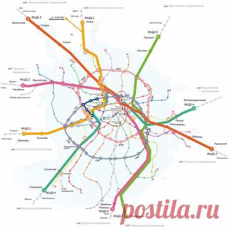 Московские центральные диаметры — Комплекс градостроительной политики и строительства города Москвы