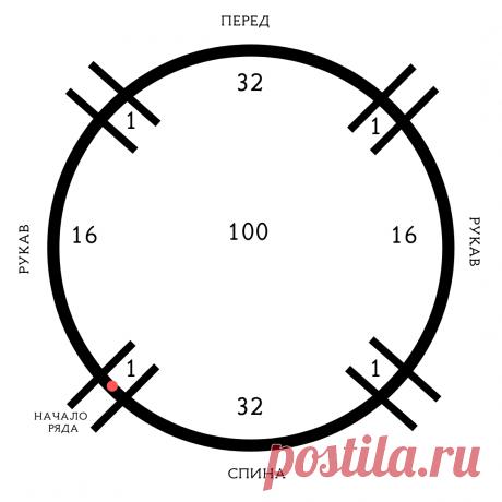 Как я рассчитываю подрез при вязании реглана спицами? | Ксения Kukanchik | Яндекс Дзен