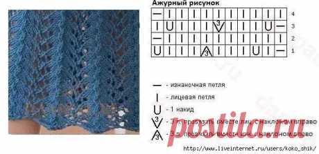 https://cikarvjazhem.ru/uzor-listya-spicami-krasivye-shemy.html: 7 тыс изображений найдено в Яндекс.Картинках