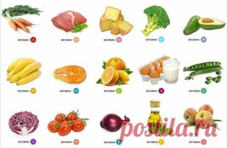 Название: В каких продуктах содержится больше всего витаминов | DYNASTY OF CHEFS Найдено в Google. Источник: dynastyofchefs.ru