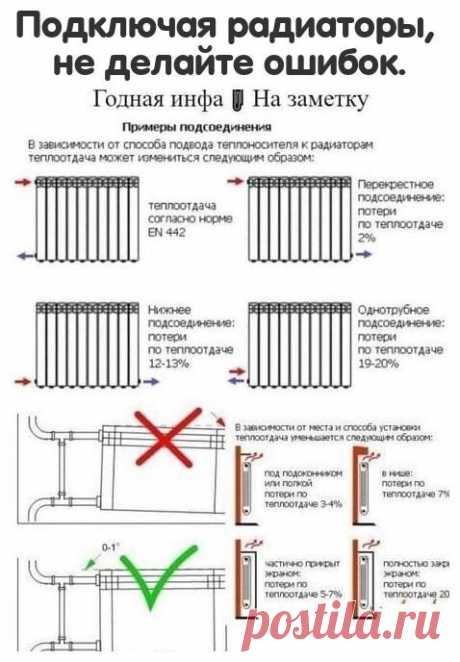 Подключить радиаторы задача несложная, если все делать правильно.
