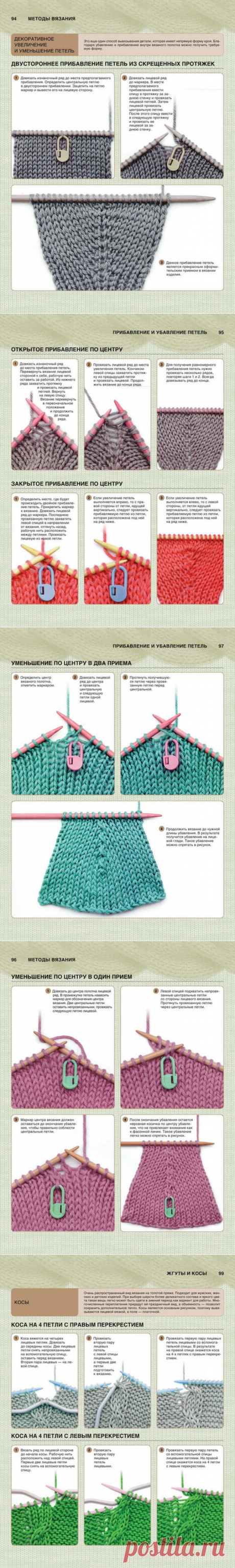 The most useful, full and modern self-instruction manual on knitting Part 12