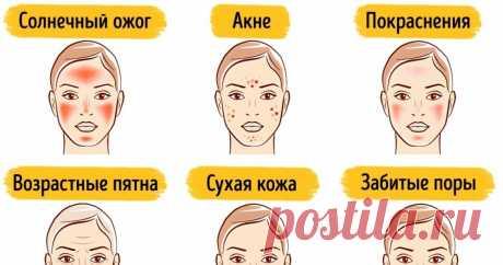 5простых масок, которые вернут здоровый вид уставшей коже лица заодну ночь Вот это эффект, японимаю!
