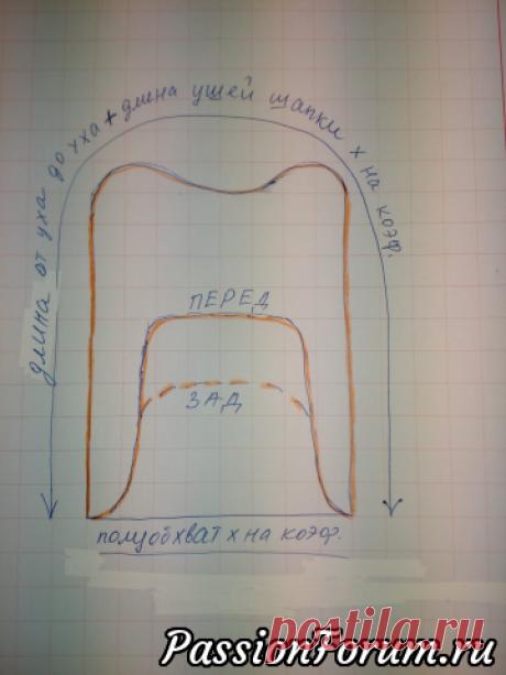 Как постоить выкройку для шапки с ушками