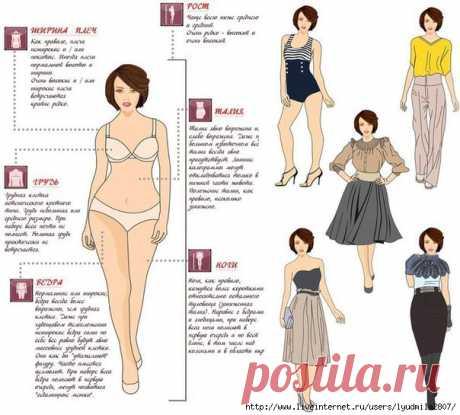 Как одеваться женщинам с разными типами фигур