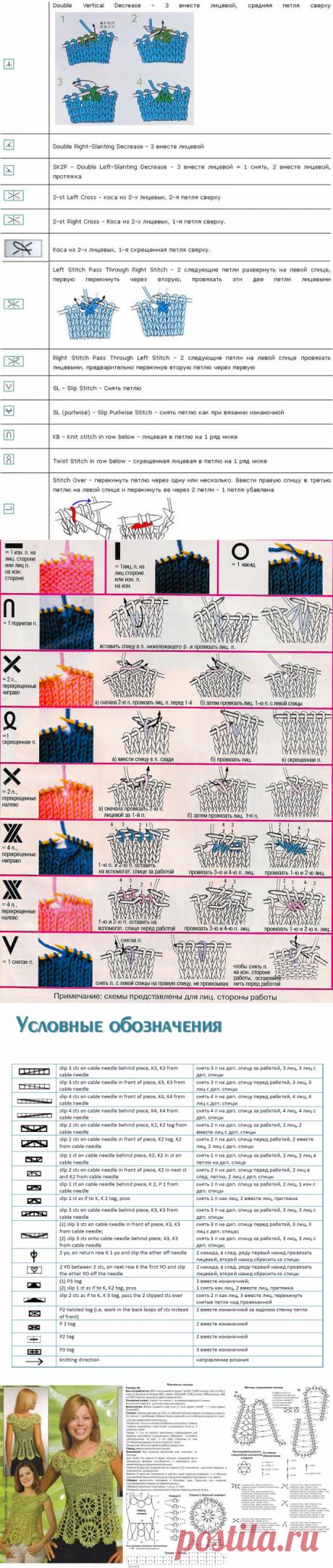 Условные обозначения для спиц — Сделай сам, идеи для творчества - DIY Ideas