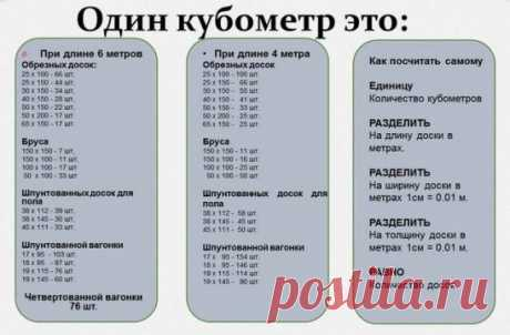 ¡El soplo útil! \u000d\u000aSiempre podéis aprovecharos de nuestro calculador por ссылкеhttp:\/\/www.220-volt.ru\/calc\/