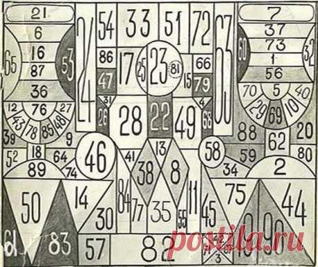 Как проверить наблюдательность…  В СССР существовала таблица для проверки наблюдательности. Ее название «Занимательная таблица»