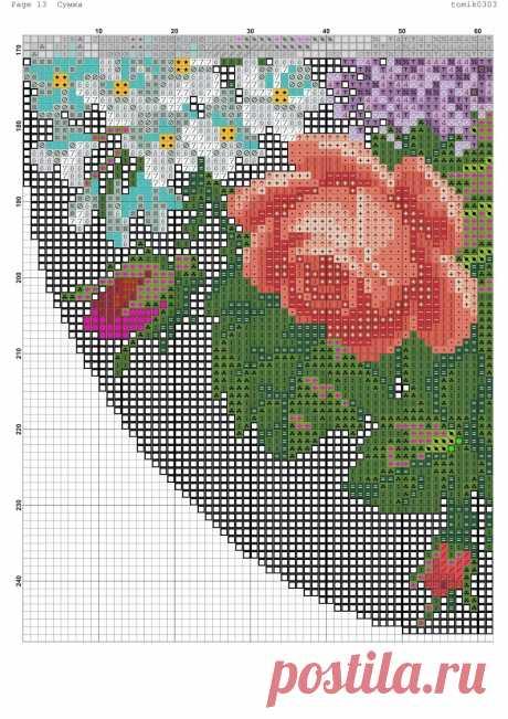 схемы вышивки крестом для сумочек и косметичек: 11 тыс изображений найдено в Яндекс.Картинках