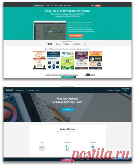14 сервисов для создания инфографики онлайн