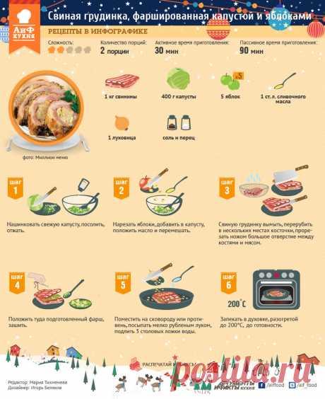 Свиная грудинка, фаршированная капустой и яблоками | Рецепты в инфографике | Кухня | Аргументы и Факты