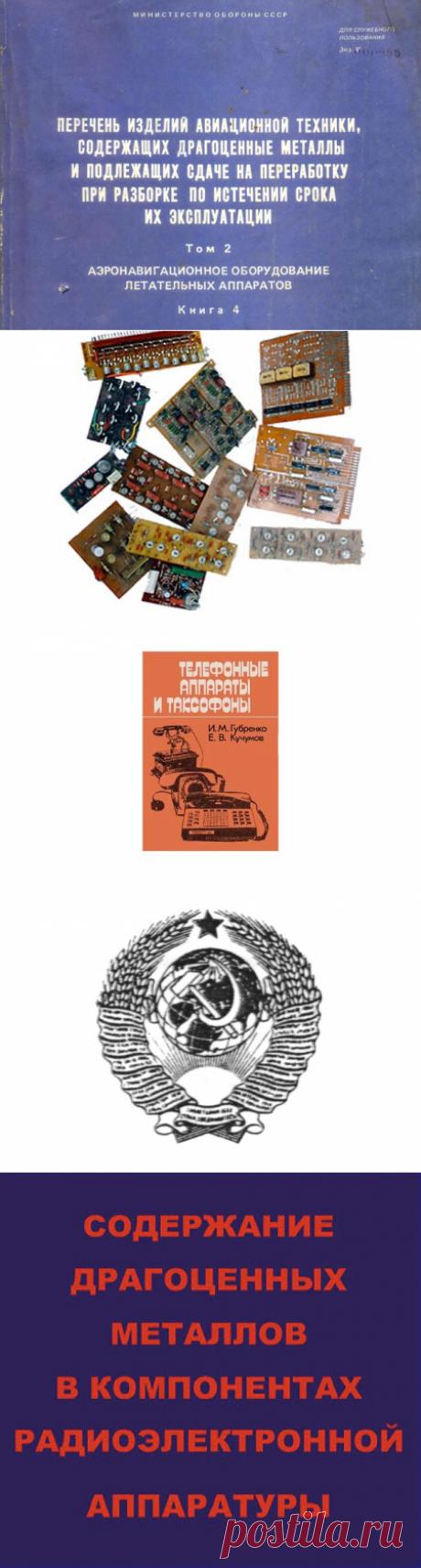 Справочники и книги
