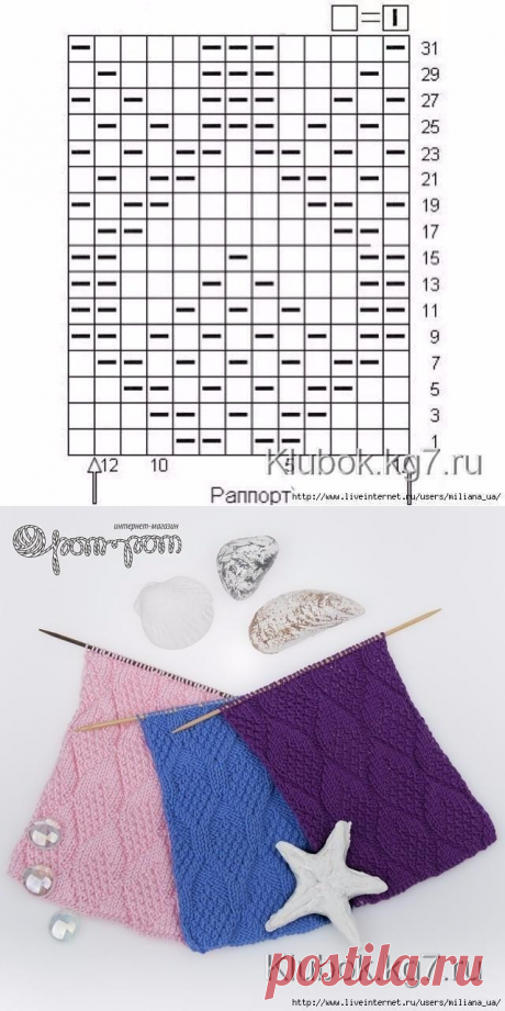 Bilateral pattern from front and back loops (PATTERNS SPOKES) — the Inspiration of the Needlewoman Magazine