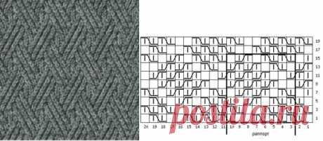 """Узор спицами """"Паркет"""" #knitting #вязание_спицами #узоры_спицами Этот узор напоминает """"паркет"""". Раппорт составляет 10 петель, 16 рядов. Пустая клеточка в схеме лицевая петля. Для образца набираем 20 петель + 2 кромочные (в описании не участвуют).  1-й ряд - 1 лиц., 3 раза по 2 петли перекрестить налево, 2 лиц., 3 раза по 2 петли перекрестить налево, 2 лиц., 2 петли перекрестить налево, 1 лиц. 2-й и все четные ряды вяжем по рисунку 3-й ряд - 3 раза по 2 петли перекрестить на..."""