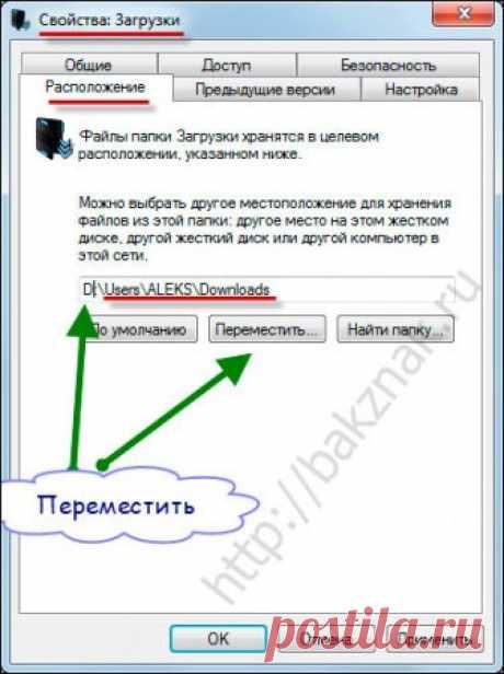 La carpeta de la carga en windows 7 | el Ordenador el más el Internet