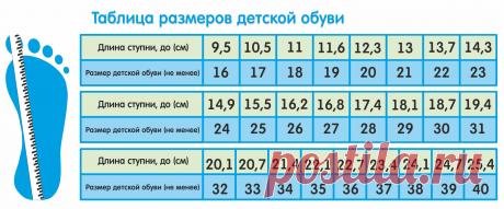 таблица размеров обуви — Яндекс: нашлось 5млнрезультатов