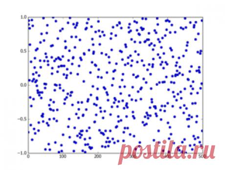 Программирование и научные вычисления на языке Python/§17 — Викиверситет