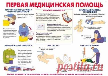 Первая помощь пострадавшему в ДТП