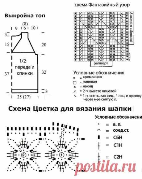 Топы спицами. Схемы, описание, интересные детали и узоры | Волшебные спицы | Яндекс Дзен