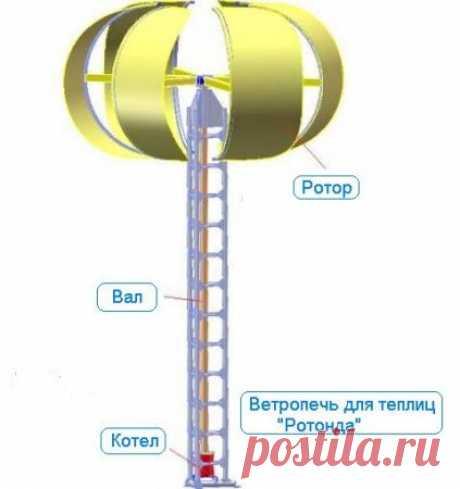 Вертикальный ветрогенератор своими руками, купить вертикальный ветрогенератор, купить вертикальный ветряк, самодельный вертикальный ветрогенератор, самодельный вертикальный ветряк, VAWT, Vertical-axis wind turbine » Страница 7