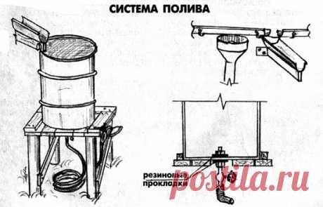 Простая и удобная система полива