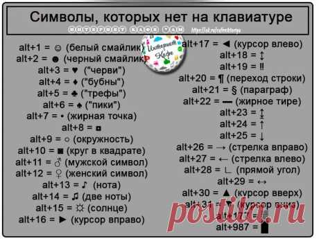 амперсанд на клавиатуре: 11 тыс изображений найдено в Яндекс.Картинках