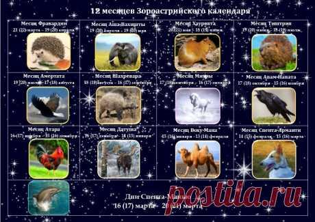 Авестийская Астрология с Expressotvet.ru