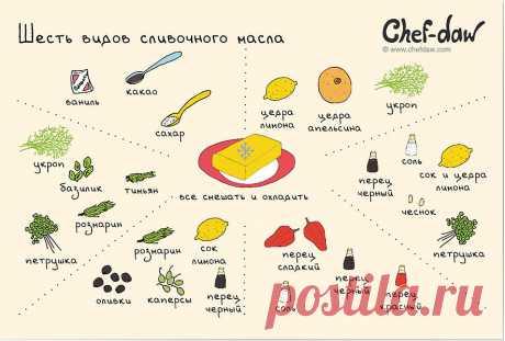 6 видов сливочного масла