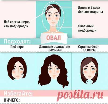 Как выбрать стрижку и прическу по форме лица. Пошаговое руководство / Все для женщины