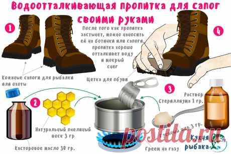 Пропитка сапог для зимней рыбалки или охоты | Кухня рыбака | Яндекс Дзен