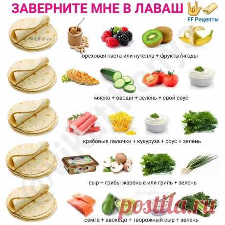 Рецепты дешёвых блюд. Советы по выживанию.
