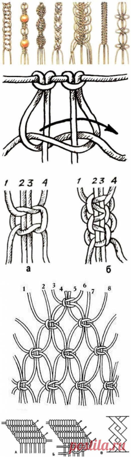 The main knots for equipment of a macrame