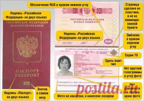Как получить паспорт нового образца