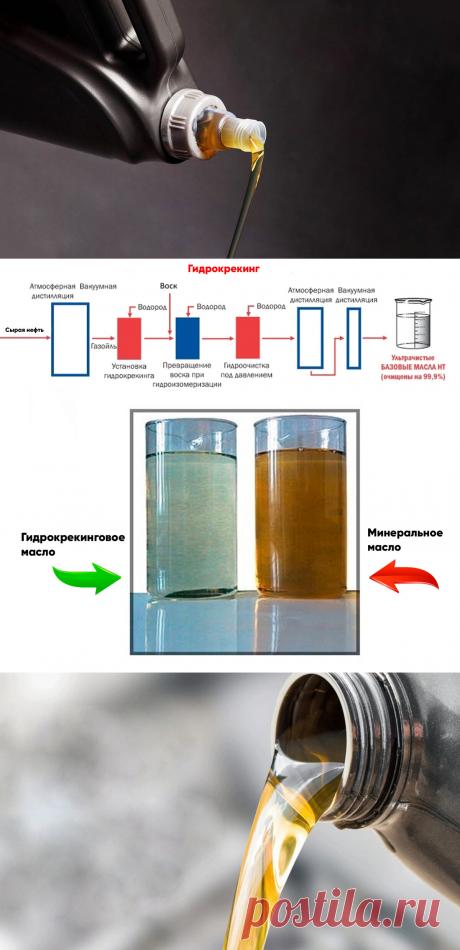 Гидрокрекинговые масла. Что это такое и чем они отличаются от «минералки»